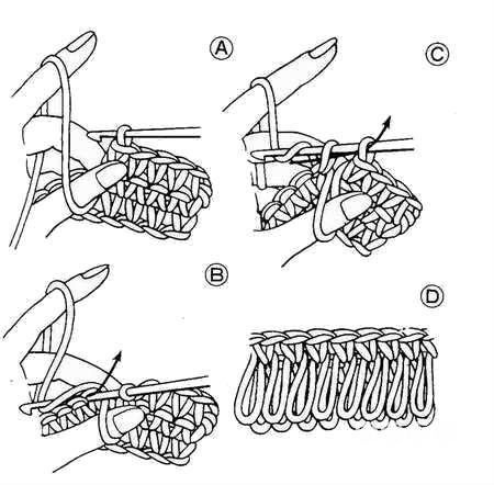 Схема вязания банной мочалки крючком