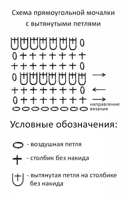 Как связать мочалку для бани крючком   Схема вязания банной мочалки крючком